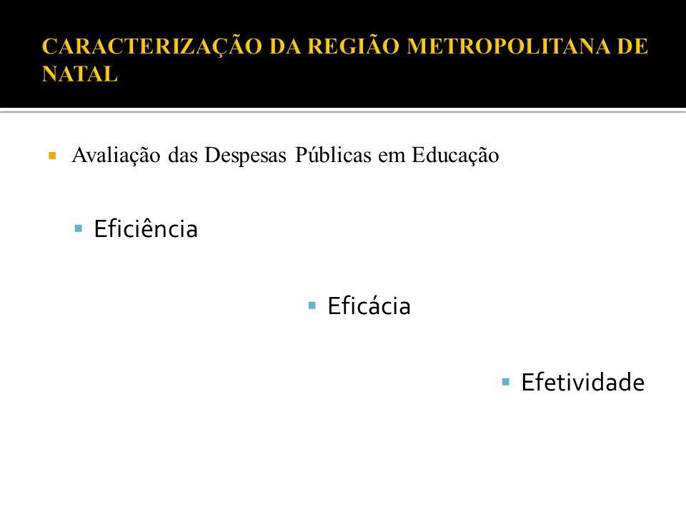 Avaliação das Despesas Públicas em Educação Eficiência Eficácia Efetividade