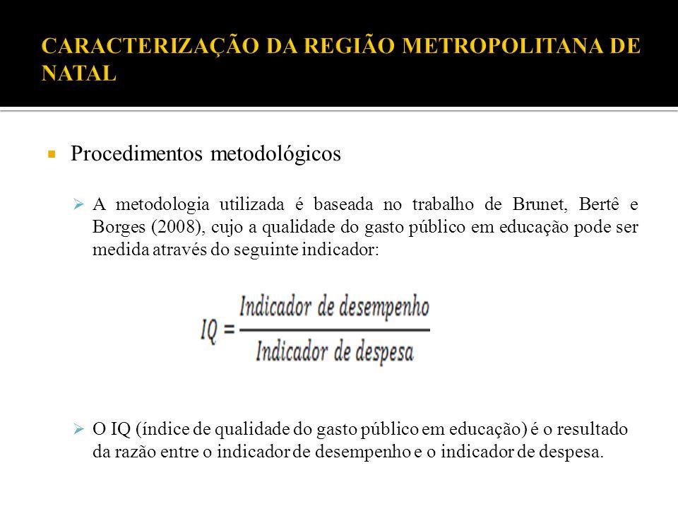 Procedimentos metodológicos A metodologia utilizada é baseada no trabalho de Brunet, Bertê e Borges (2008), cujo a qualidade do gasto público em educa