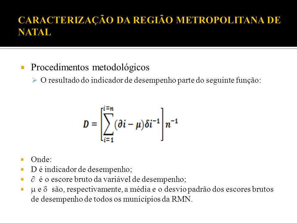 Procedimentos metodológicos O resultado do indicador de desempenho parte do seguinte função: Onde: D é indicador de desempenho; é o escore bruto da va