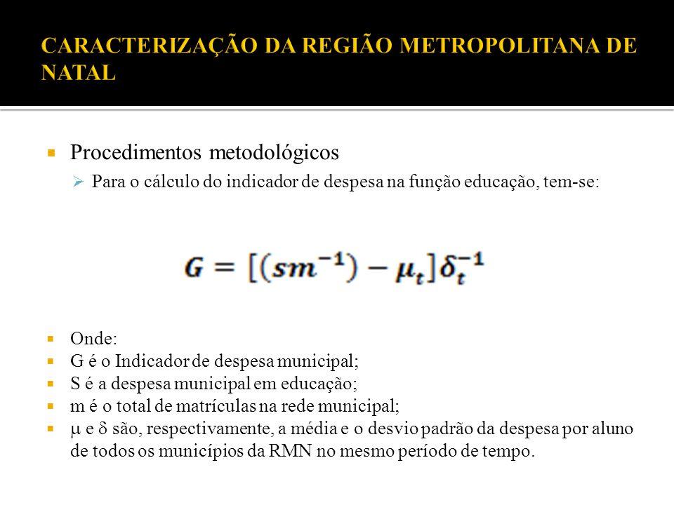 Procedimentos metodológicos Para o cálculo do indicador de despesa na função educação, tem-se: Onde: G é o Indicador de despesa municipal; S é a despe