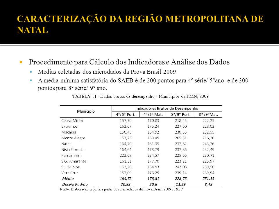 Procedimento para Cálculo dos Indicadores e Análise dos Dados Médias coletadas dos microdados da Prova Brasil 2009 A média mínima satisfatória do SAEB