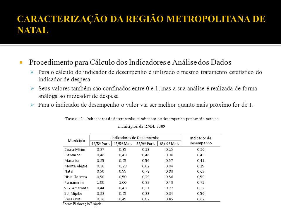 Procedimento para Cálculo dos Indicadores e Análise dos Dados Para o cálculo do indicador de desempenho é utilizado o mesmo tratamento estatístico do