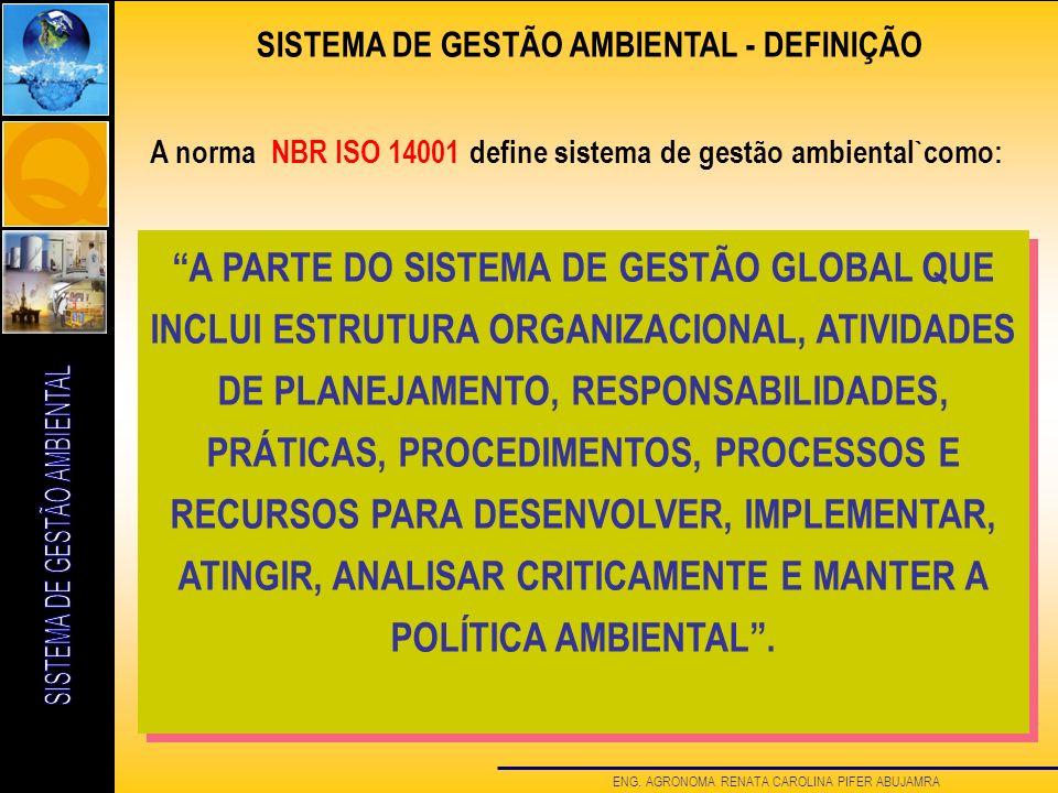 ENG. AGRONOMA RENATA CAROLINA PIFER ABUJAMRA A norma NBR ISO 14001 define sistema de gestão ambiental`como: SISTEMA DE GESTÃO AMBIENTAL - DEFINIÇÃO A