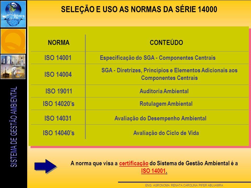 ENG. AGRONOMA RENATA CAROLINA PIFER ABUJAMRA SELEÇÃO E USO AS NORMAS DA SÉRIE 14000 NORMA ISO 14001 ISO 14004 ISO 19011 ISO 14020s ISO 14031 ISO 14040