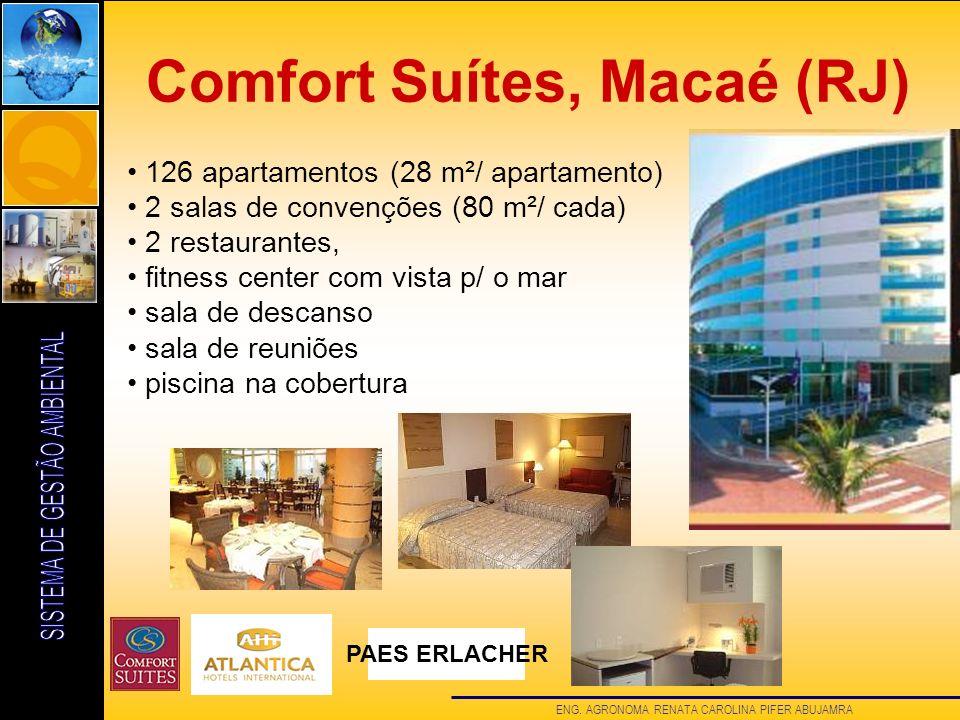 ENG. AGRONOMA RENATA CAROLINA PIFER ABUJAMRA 126 apartamentos (28 m²/ apartamento) 2 salas de convenções (80 m²/ cada) 2 restaurantes, fitness center