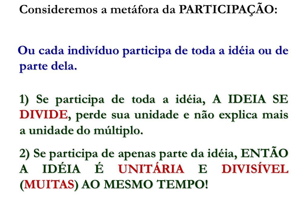 Consideremos a metáfora da PARTICIPAÇÃO: Ou cada indivíduo participa de toda a idéia ou de parte dela. Ou cada indivíduo participa de toda a idéia ou