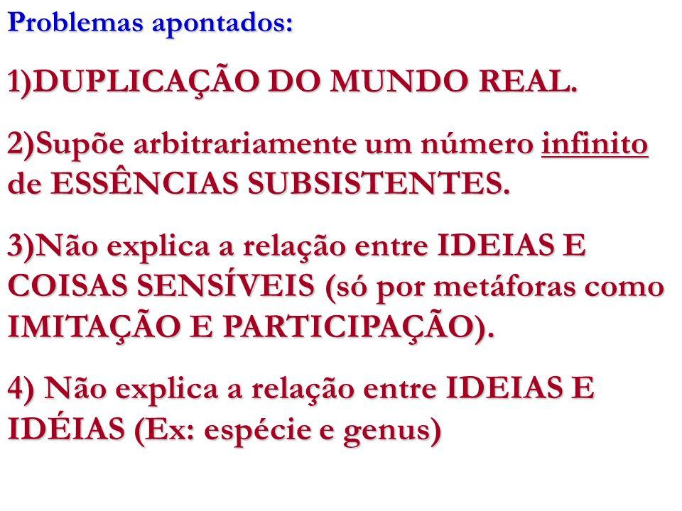 Problemas apontados: 1)DUPLICAÇÃO DO MUNDO REAL. 2)Supõe arbitrariamente um número infinito de ESSÊNCIAS SUBSISTENTES. 3)Não explica a relação entre I