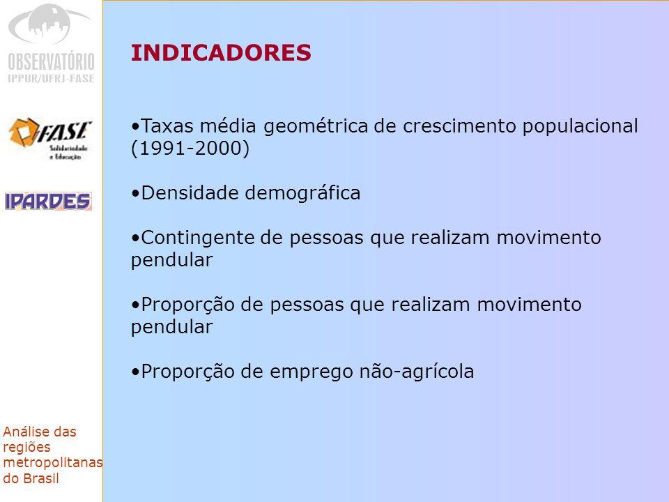 Análise das regiões metropolitanas do Brasil INDICADORES Taxas média geométrica de crescimento populacional (1991-2000) Densidade demográfica Contingente de pessoas que realizam movimento pendular Proporção de pessoas que realizam movimento pendular Proporção de emprego não-agrícola
