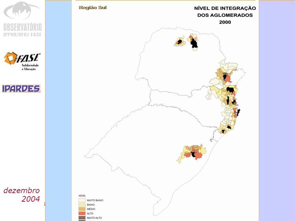 Análise das regiões metropolitanas do Brasil dezembro 2004