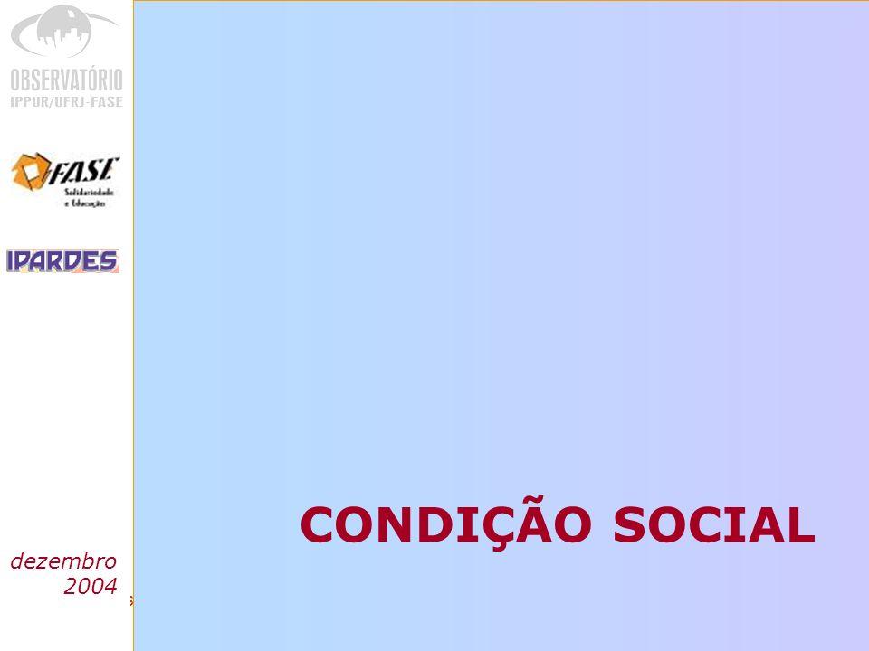 Análise das regiões metropolitanas do Brasil CONDIÇÃO SOCIAL dezembro 2004