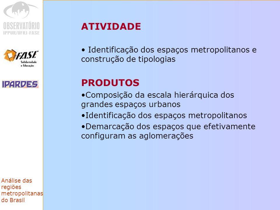 Análise das regiões metropolitanas do Brasil ATIVIDADE Identificação dos espaços metropolitanos e construção de tipologias PRODUTOS Composição da escala hierárquica dos grandes espaços urbanos Identificação dos espaços metropolitanos Demarcação dos espaços que efetivamente configuram as aglomerações