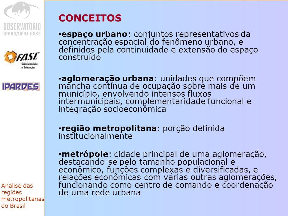 Análise das regiões metropolitanas do Brasil CONCEITOS espaço urbano: conjuntos representativos da concentração espacial do fenômeno urbano, e definidos pela continuidade e extensão do espaço construído aglomeração urbana: unidades que compõem mancha contínua de ocupação sobre mais de um município, envolvendo intensos fluxos intermunicipais, complementaridade funcional e integração socioeconômica região metropolitana: porção definida institucionalmente metrópole: cidade principal de uma aglomeração, destacando-se pelo tamanho populacional e econômico, funções complexas e diversificadas, e relações econômicas com várias outras aglomerações, funcionando como centro de comando e coordenação de uma rede urbana