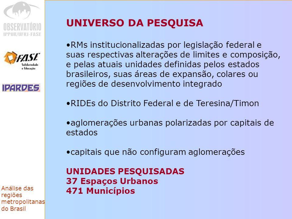 Análise das regiões metropolitanas do Brasil UNIVERSO DA PESQUISA RMs institucionalizadas por legislação federal e suas respectivas alterações de limites e composição, e pelas atuais unidades definidas pelos estados brasileiros, suas áreas de expansão, colares ou regiões de desenvolvimento integrado RIDEs do Distrito Federal e de Teresina/Timon aglomerações urbanas polarizadas por capitais de estados capitais que não configuram aglomerações UNIDADES PESQUISADAS 37 Espaços Urbanos 471 Municípios