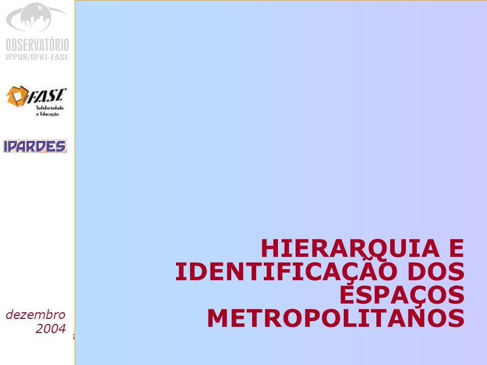 Análise das regiões metropolitanas do Brasil POPULAÇÃO E INCREMENTO 1991/2000 GRUPOS DE MUNICÍPIOS SEGUNDO NÍVEL DE INTEGRAÇÃO 0 10 20 30 40 50 60 População Estimada 2004Incremento 1991/2000 % FONTE: IBGE