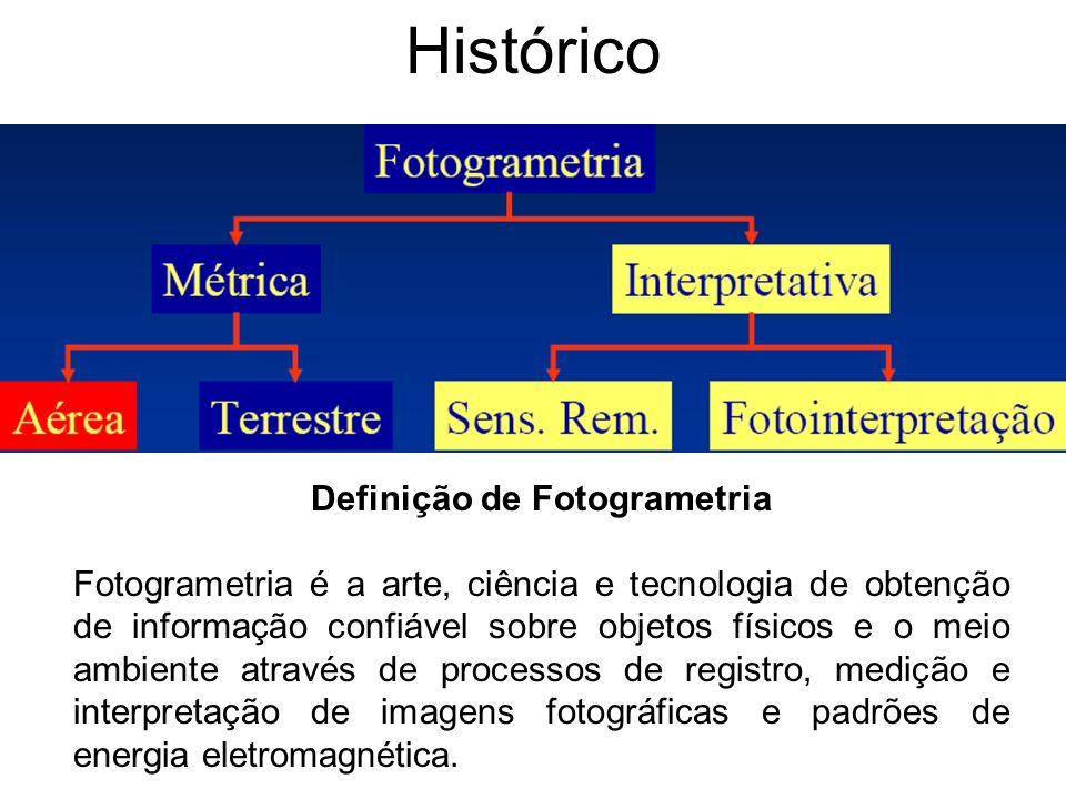 Histórico Definição de Fotogrametria Fotogrametria é a arte, ciência e tecnologia de obtenção de informação confiável sobre objetos físicos e o meio a