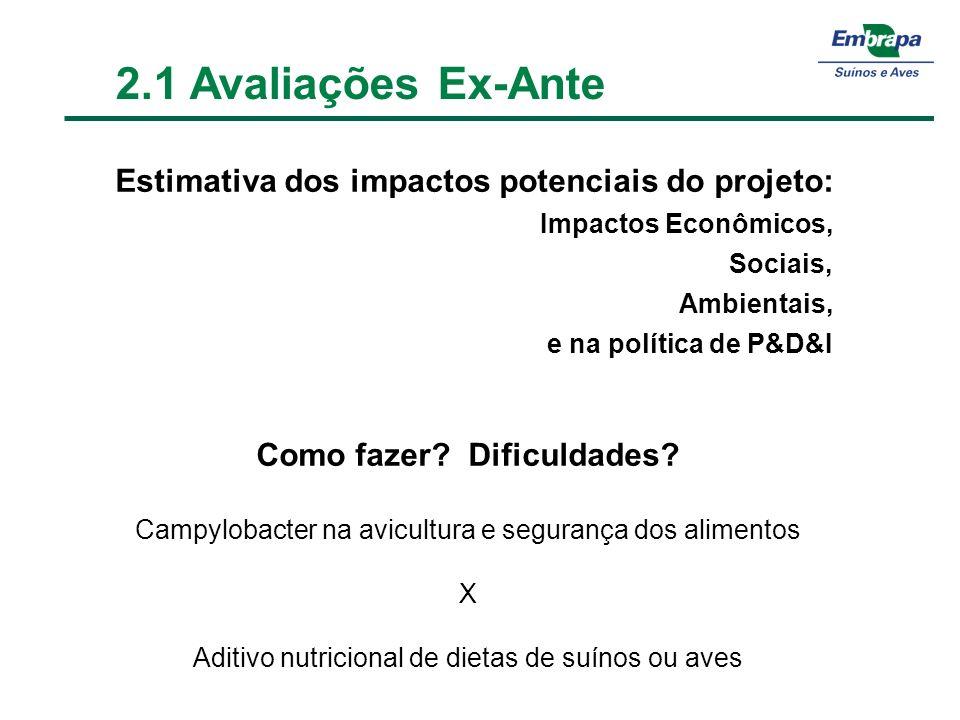 2.1 Avaliações Ex-Ante Estimativa dos impactos potenciais do projeto: Impactos Econômicos, Sociais, Ambientais, e na política de P&D&I Como fazer? Dif