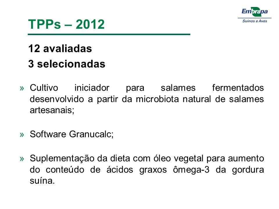TPPs – 2012 12 avaliadas 3 selecionadas »Cultivo iniciador para salames fermentados desenvolvido a partir da microbiota natural de salames artesanais; »Software Granucalc; »Suplementação da dieta com óleo vegetal para aumento do conteúdo de ácidos graxos ômega-3 da gordura suína.