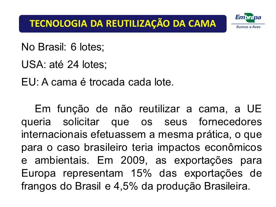 No Brasil: 6 lotes; USA: até 24 lotes; EU: A cama é trocada cada lote. Em função de não reutilizar a cama, a UE queria solicitar que os seus fornecedo