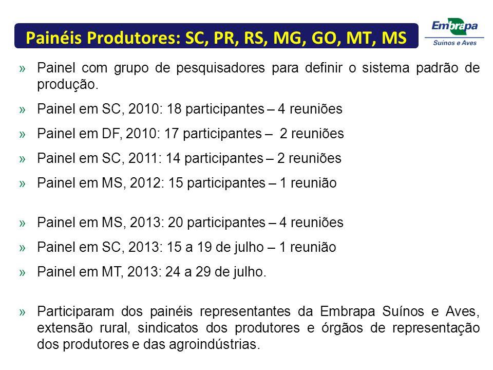 »Painel com grupo de pesquisadores para definir o sistema padrão de produção. »Painel em SC, 2010: 18 participantes – 4 reuniões »Painel em DF, 2010: