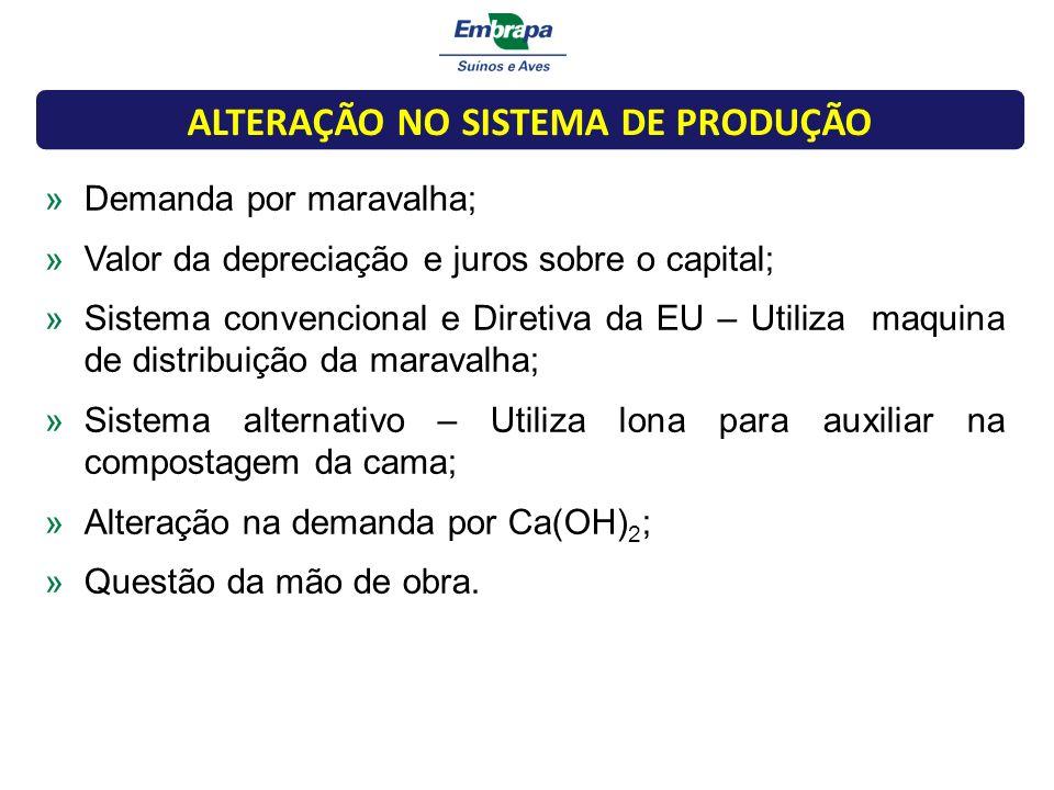 »Demanda por maravalha; »Valor da depreciação e juros sobre o capital; »Sistema convencional e Diretiva da EU – Utiliza maquina de distribuição da mar