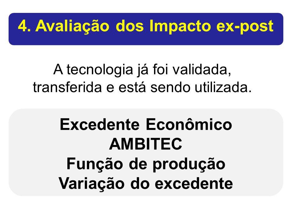 A tecnologia já foi validada, transferida e está sendo utilizada. 4. Avaliação dos Impacto ex-post Excedente Econômico AMBITEC Função de produção Vari