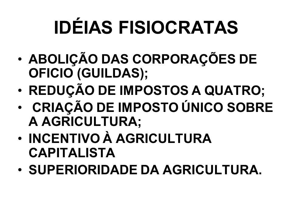 IDÉIAS FISIOCRATAS ABOLIÇÃO DAS CORPORAÇÕES DE OFICIO (GUILDAS); REDUÇÃO DE IMPOSTOS A QUATRO; CRIAÇÃO DE IMPOSTO ÚNICO SOBRE A AGRICULTURA; INCENTIVO