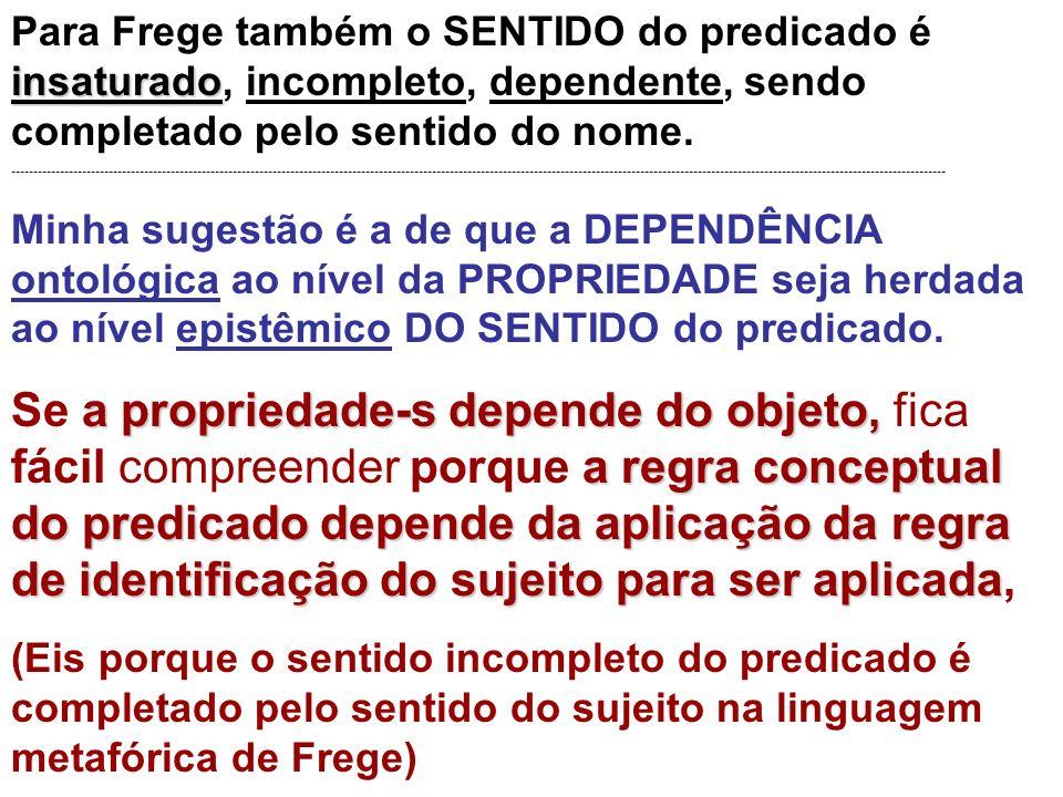 insaturado Para Frege também o SENTIDO do predicado é insaturado, incompleto, dependente, sendo completado pelo sentido do nome. ---------------------
