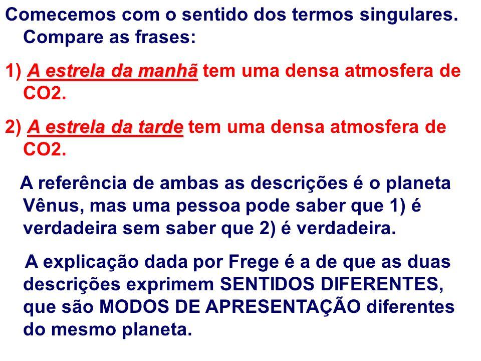 Comecemos com o sentido dos termos singulares. Compare as frases: A estrela da manhã 1) A estrela da manhã tem uma densa atmosfera de CO2. A estrela d