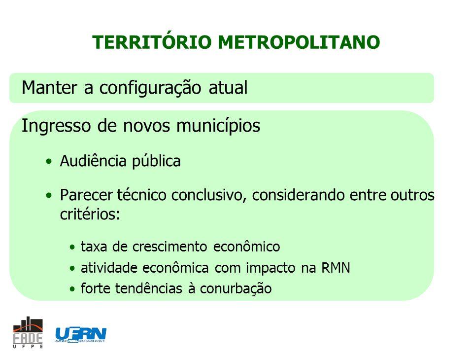 TERRITÓRIO METROPOLITANO Manter a configuração atual Ingresso de novos municípios Audiência pública Parecer técnico conclusivo, considerando entre out