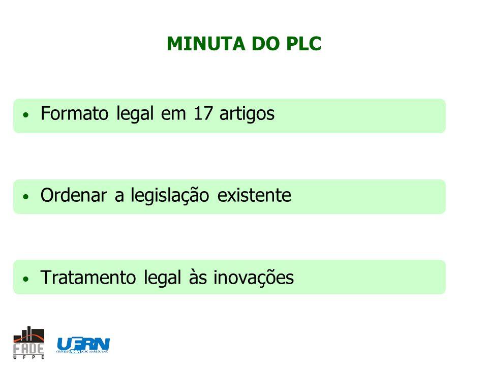 MINUTA DO PLC Formato legal em 17 artigos Ordenar a legislação existente Tratamento legal às inovações