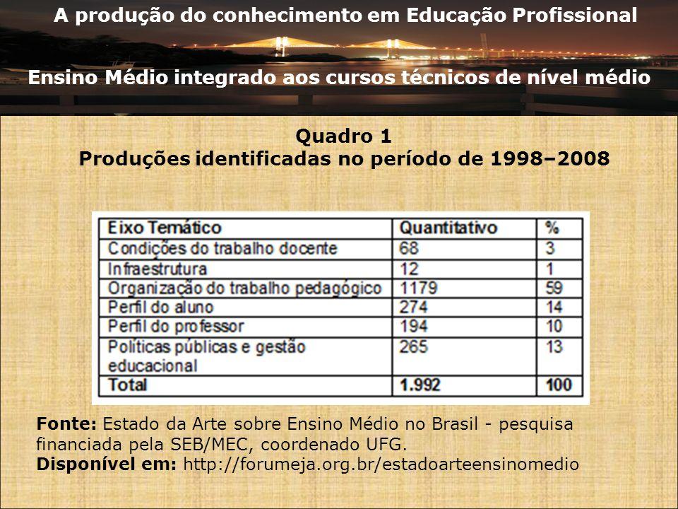 A produção do conhecimento em Educação Profissional Ensino Médio integrado aos cursos técnicos de nível médio Quadro 1 Produções identificadas no período de 1998–2008 Fonte: Estado da Arte sobre Ensino Médio no Brasil - pesquisa financiada pela SEB/MEC, coordenado UFG.