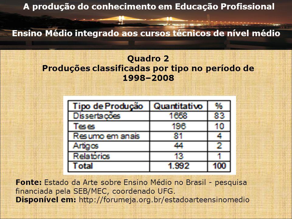 A produção do conhecimento em Educação Profissional Ensino Médio integrado aos cursos técnicos de nível médio Quadro 2 Produções classificadas por tipo no período de 1998–2008 Fonte: Estado da Arte sobre Ensino Médio no Brasil - pesquisa financiada pela SEB/MEC, coordenado UFG.