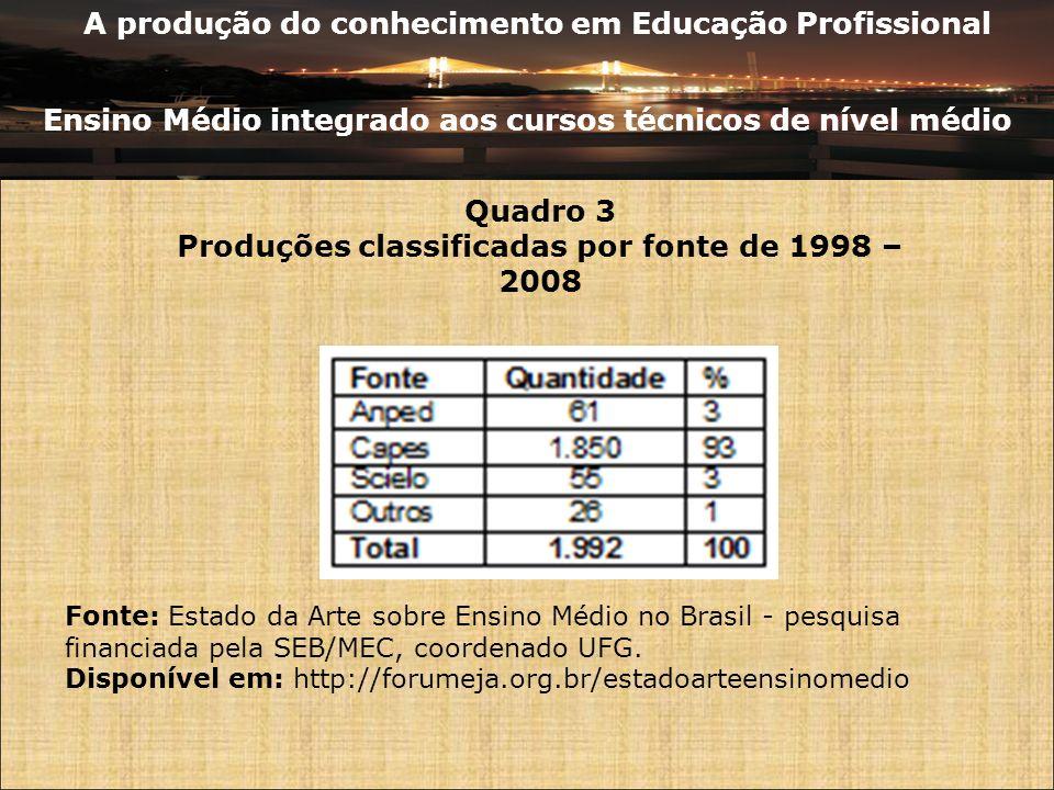 A produção do conhecimento em Educação Profissional Ensino Médio integrado aos cursos técnicos de nível médio Quadro 3 Produções classificadas por fonte de 1998 – 2008 Fonte: Estado da Arte sobre Ensino Médio no Brasil - pesquisa financiada pela SEB/MEC, coordenado UFG.
