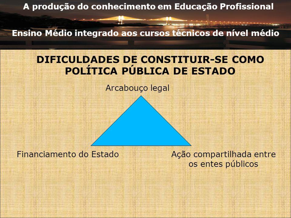 A produção do conhecimento em Educação Profissional Ensino Médio integrado aos cursos técnicos de nível médio DIFICULDADES DE CONSTITUIR-SE COMO POLÍT