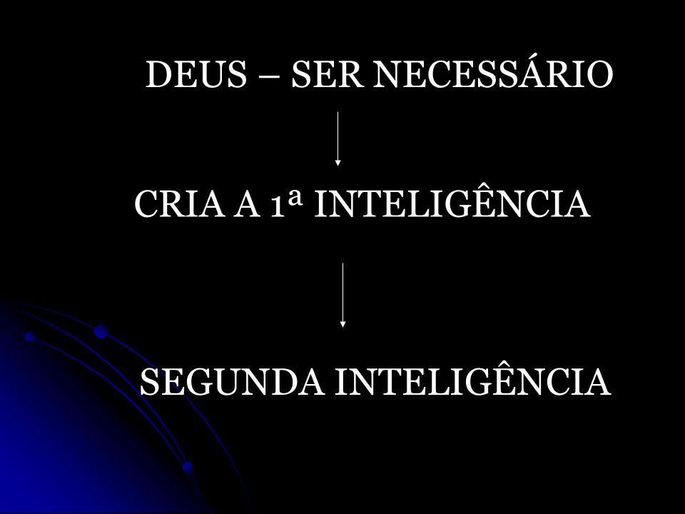 DEUS – SER NECESSÁRIO CRIA A 1ª INTELIGÊNCIA SEGUNDA INTELIGÊNCIA