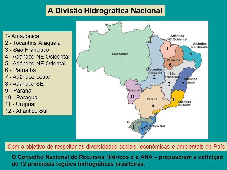 1- Amazônica 2 - Tocantins Araguaia 3 - São Francisco 4 - Atlântico NE Ocidental 5 - Atlântico NE Oriental 6 - Parnaíba 7 - Atlântico Leste 8 - Atlânt