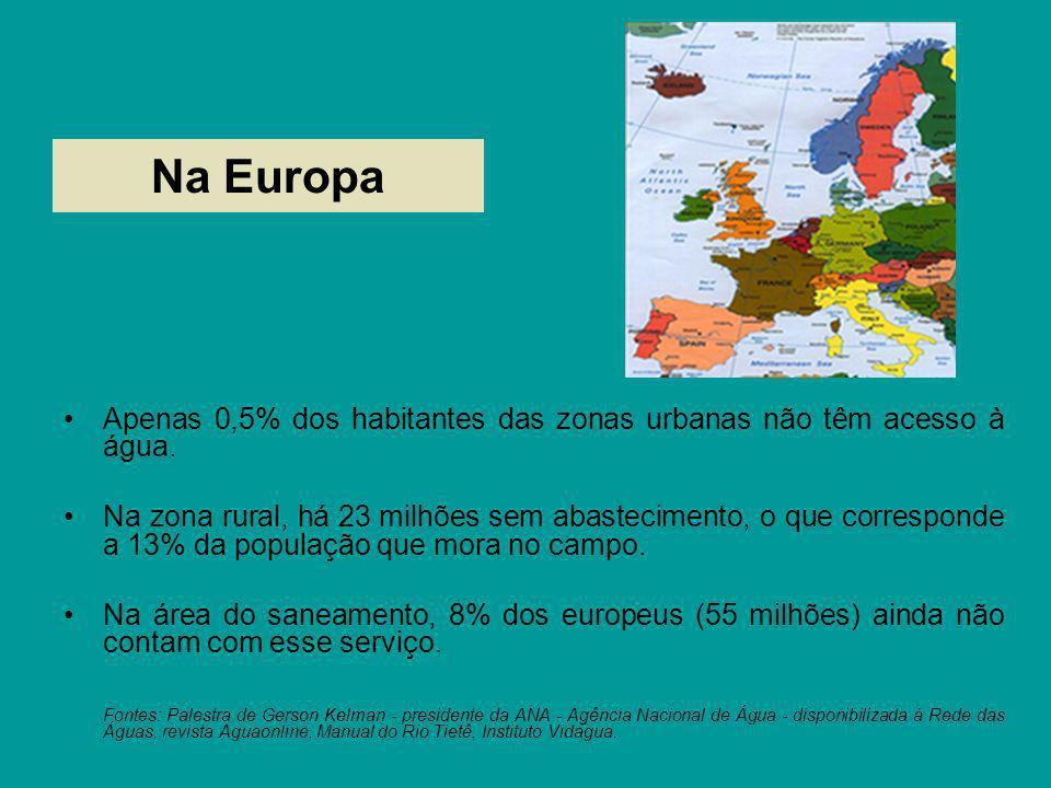Na Europa Apenas 0,5% dos habitantes das zonas urbanas não têm acesso à água. Na zona rural, há 23 milhões sem abastecimento, o que corresponde a 13%