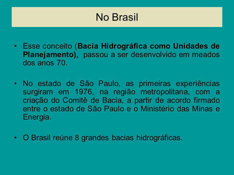 No Brasil Esse conceito (Bacia Hidrográfica como Unidades de Planejamento), passou a ser desenvolvido em meados dos anos 70. No estado de São Paulo, a