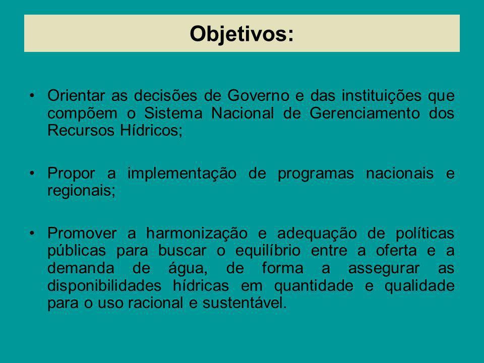Objetivos: Orientar as decisões de Governo e das instituições que compõem o Sistema Nacional de Gerenciamento dos Recursos Hídricos; Propor a implemen