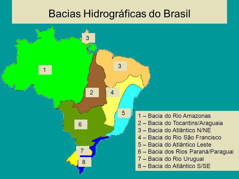 Bacias Hidrográficas Brasileiras A distribuição da água no Brasil não é uniforme e as regiões mais populosas e industrializadas apresentam menor disponibilidade de recursos hídricos.