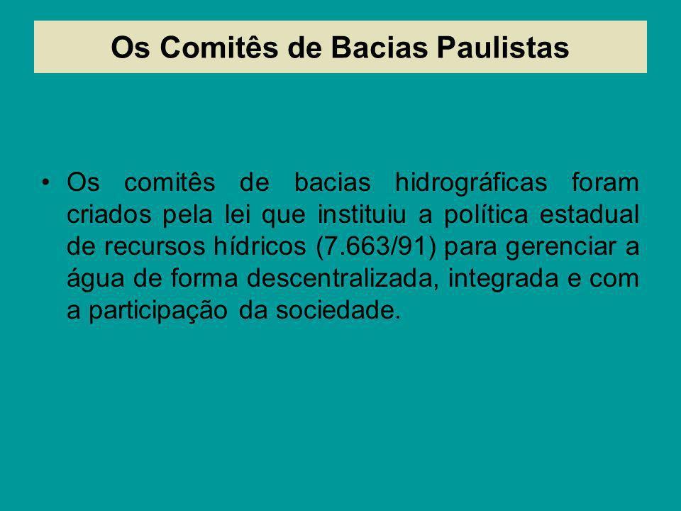 Os Comitês de Bacias Paulistas Os comitês de bacias hidrográficas foram criados pela lei que instituiu a política estadual de recursos hídricos (7.663