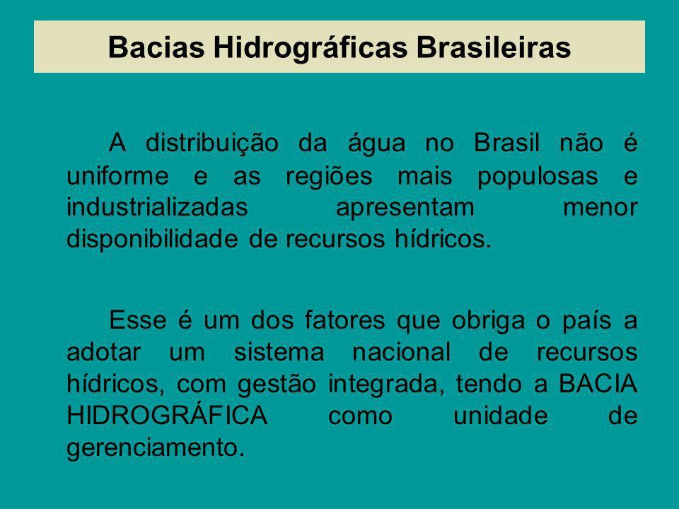 Bacias Hidrográficas Brasileiras A distribuição da água no Brasil não é uniforme e as regiões mais populosas e industrializadas apresentam menor dispo