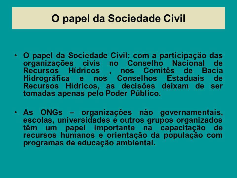 O papel da Sociedade Civil O papel da Sociedade Civil: com a participação das organizações civis no Conselho Nacional de Recursos Hídricos, nos Comitê