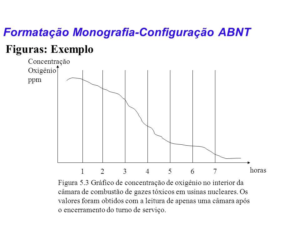 Formatação Monografia-Configuração ABNT Figuras: Exemplo Figura 5.3 Gráfico de concentração de oxigênio no interior da câmara de combustão de gazes tó