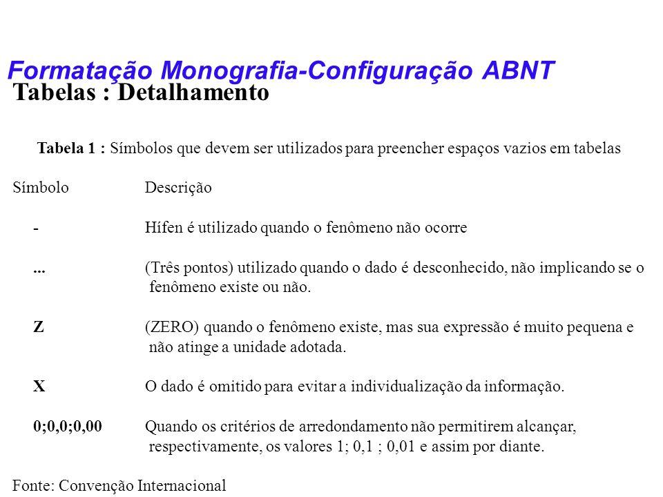 Formatação Monografia-Configuração ABNT Tabelas : Detalhamento Tabela 1 : Símbolos que devem ser utilizados para preencher espaços vazios em tabelas S