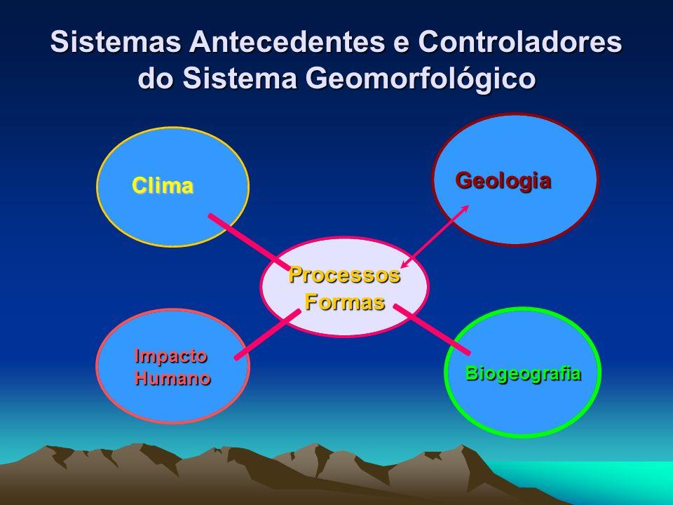 Sistemas Antecedentes e Controladores do Sistema Geomorfológico Clima Geologia