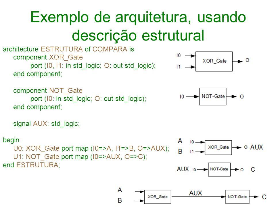 Exemplo de arquitetura, usando descrição estrutural architecture ESTRUTURA of COMPARA is component XOR_Gate port (I0, I1: in std_logic; O: out std_log