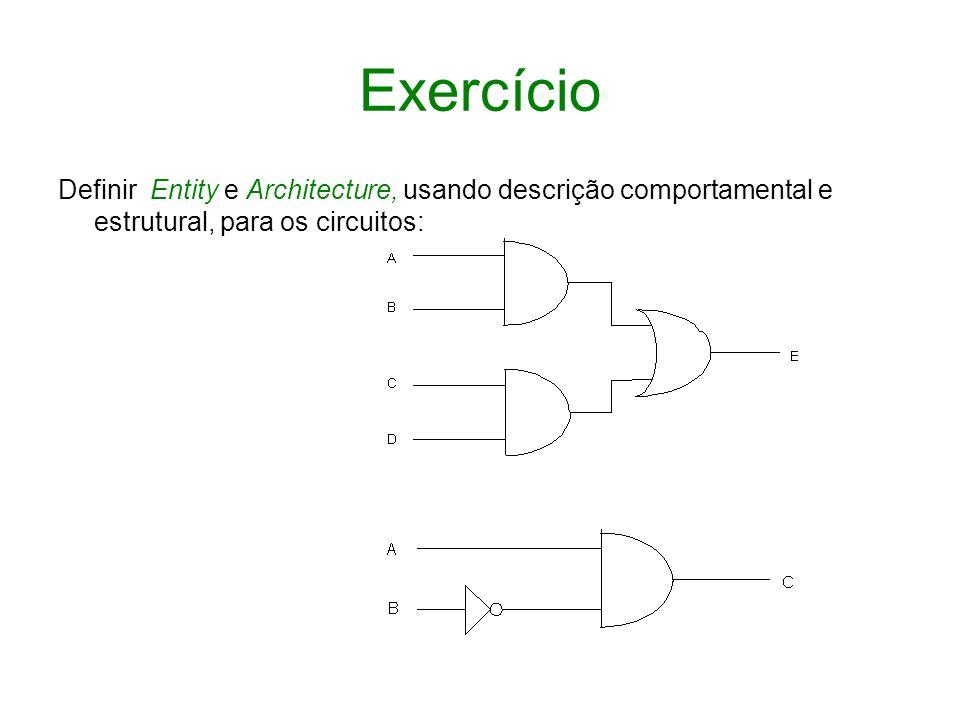 Exercício Definir Entity e Architecture, usando descrição comportamental e estrutural, para os circuitos: