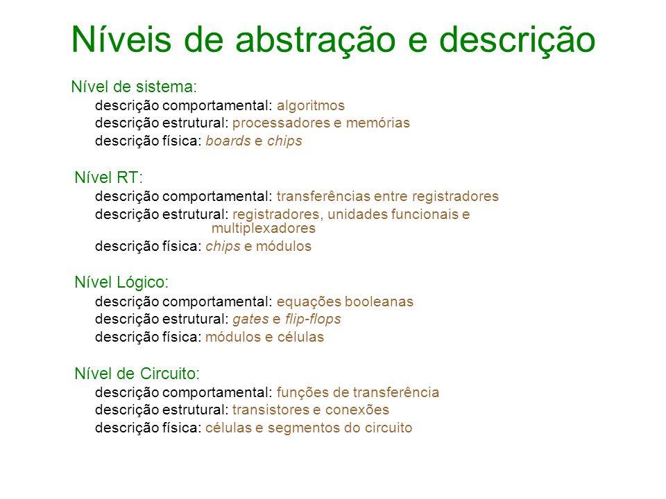 Níveis de abstração e descrição Nível de sistema: descrição comportamental: algoritmos descrição estrutural: processadores e memórias descrição física