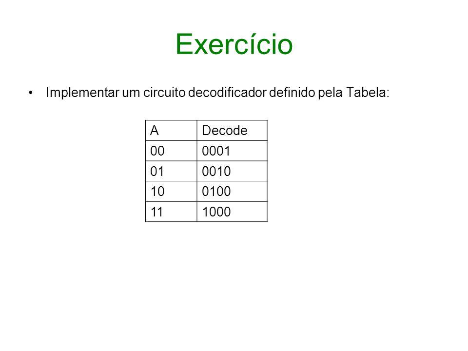 Exercício Implementar um circuito decodificador definido pela Tabela: ADecode 000001 010010 100100 111000